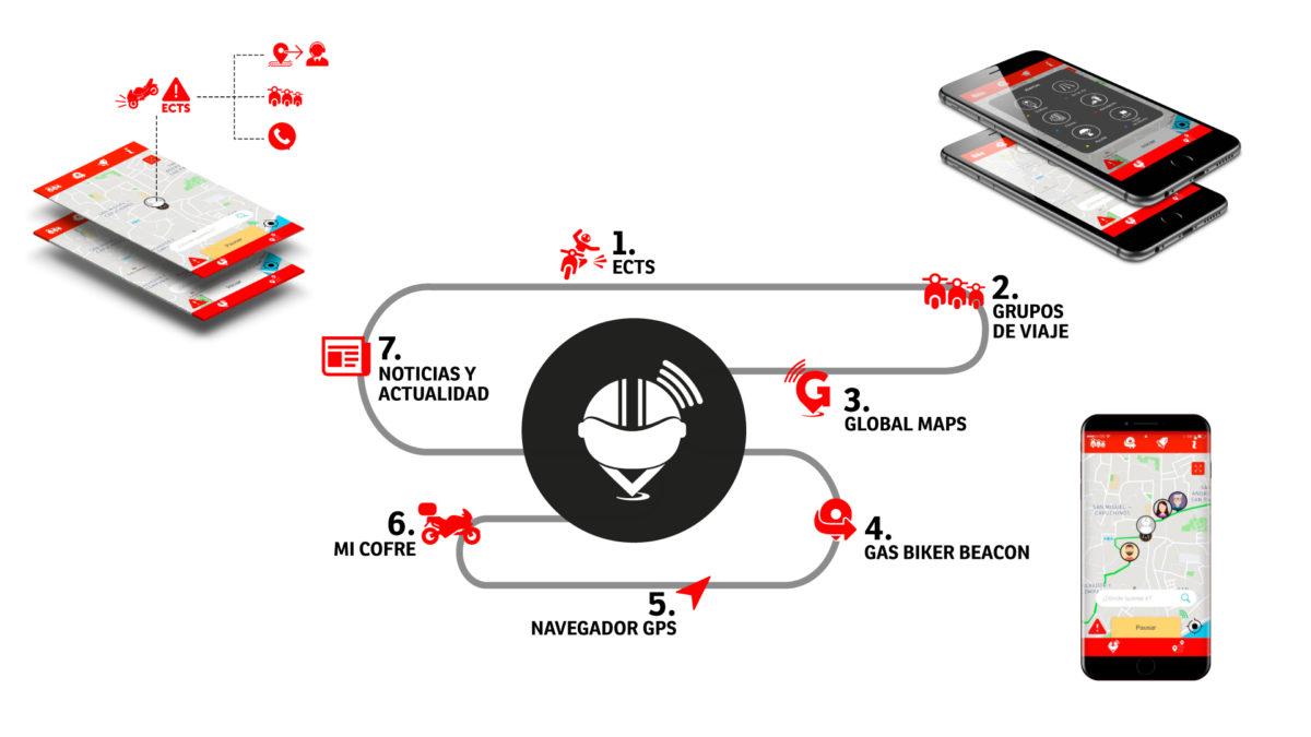 mejores-aplicaciones-moto-app-Gas-Bikers