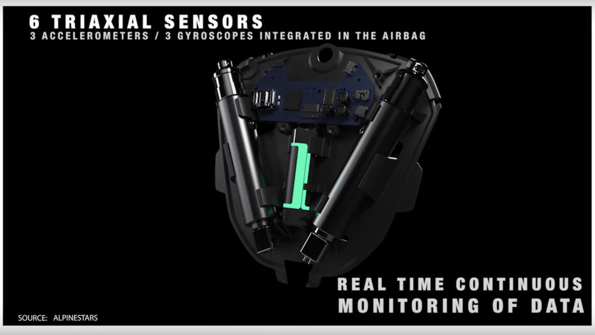 Cuenta con varios giroscopios y acelerómetros